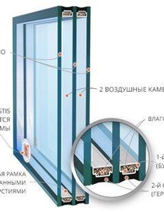 dvuxkamer-stekl